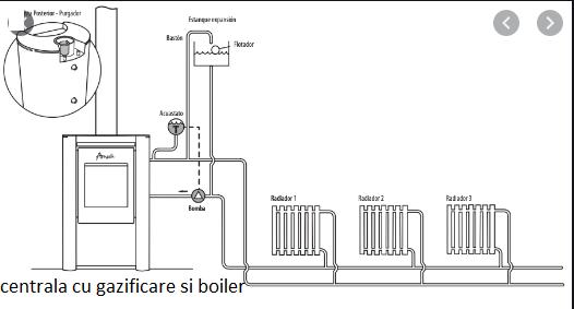 schita cum se instaleaza o centrala termica pe lemne proiect